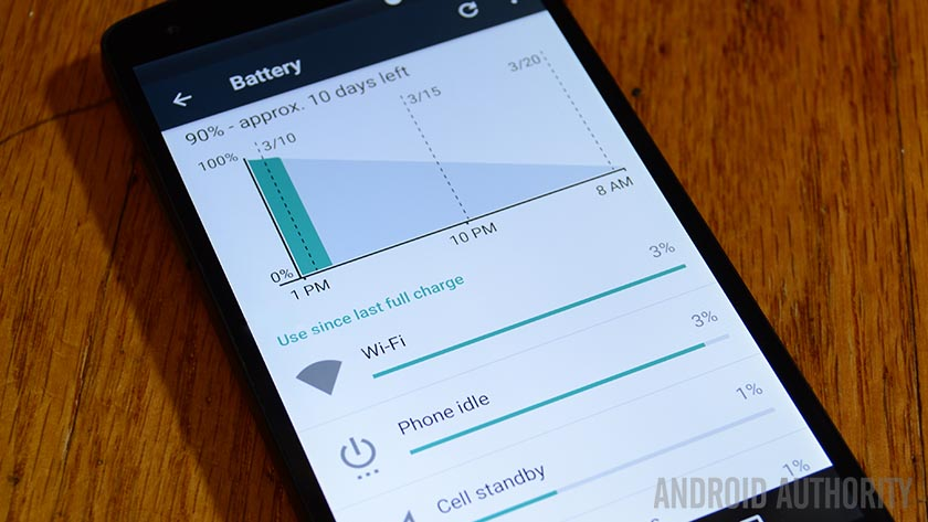 Top Five Battery Saving Apps for Android