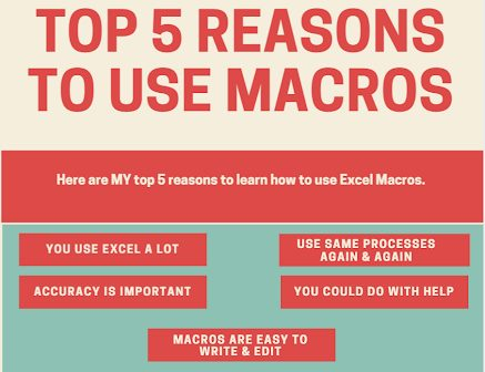 5 Reasons Why You Should Create and Use Excel Macros